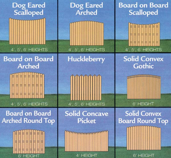 New Construction Fence Renovators - 5 backyard fence types
