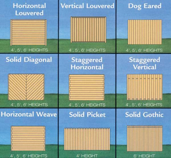 Backyard Fencing Ideas Types